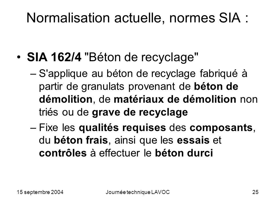 15 septembre 2004Journée technique LAVOC25 Normalisation actuelle, normes SIA : SIA 162/4