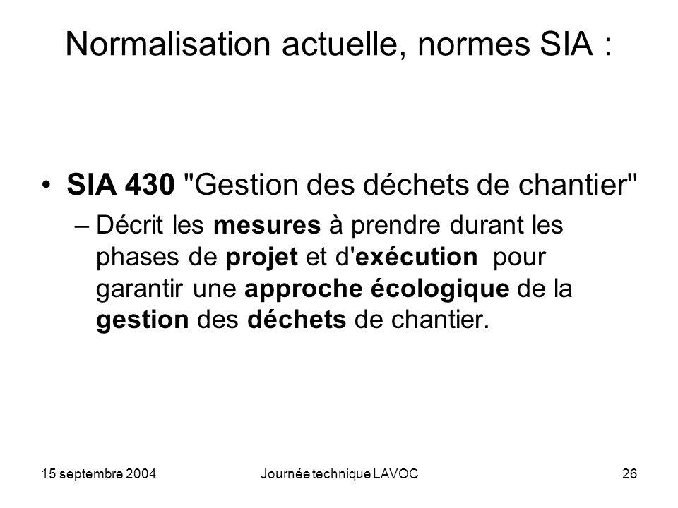 15 septembre 2004Journée technique LAVOC26 Normalisation actuelle, normes SIA : SIA 430