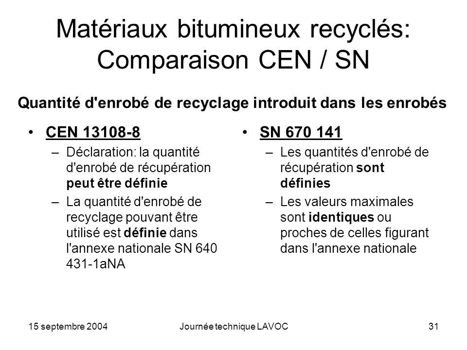 15 septembre 2004Journée technique LAVOC31 Matériaux bitumineux recyclés: Comparaison CEN / SN CEN 13108-8 –Déclaration: la quantité d'enrobé de récup