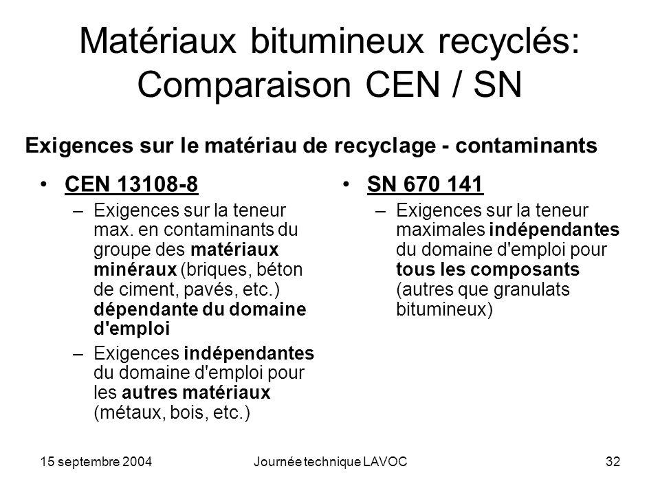15 septembre 2004Journée technique LAVOC32 Matériaux bitumineux recyclés: Comparaison CEN / SN CEN 13108-8 –Exigences sur la teneur max. en contaminan