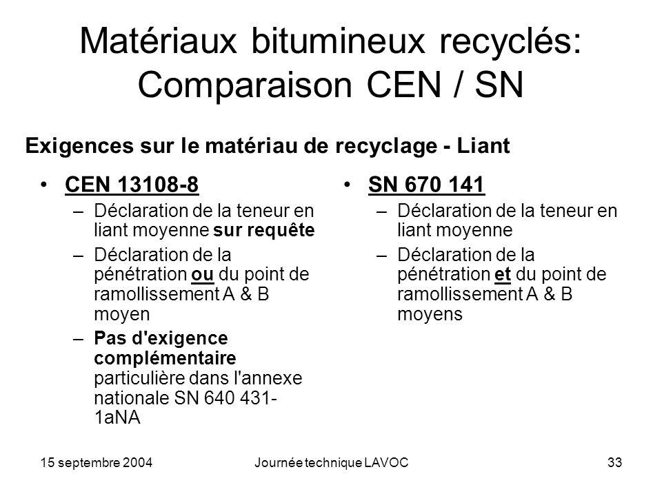 15 septembre 2004Journée technique LAVOC33 Matériaux bitumineux recyclés: Comparaison CEN / SN CEN 13108-8 –Déclaration de la teneur en liant moyenne