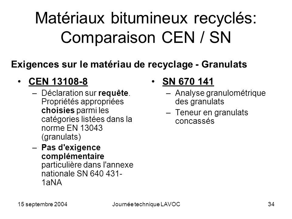 15 septembre 2004Journée technique LAVOC34 Matériaux bitumineux recyclés: Comparaison CEN / SN CEN 13108-8 –Déclaration sur requête. Propriétés approp