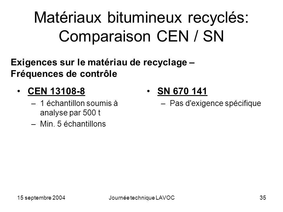 15 septembre 2004Journée technique LAVOC35 Matériaux bitumineux recyclés: Comparaison CEN / SN CEN 13108-8 –1 échantillon soumis à analyse par 500 t –