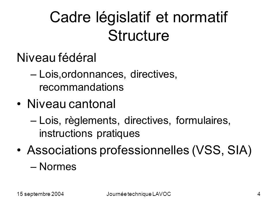 15 septembre 2004Journée technique LAVOC4 Cadre législatif et normatif Structure Niveau fédéral –Lois,ordonnances, directives, recommandations Niveau