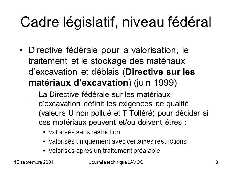 15 septembre 2004Journée technique LAVOC8 Cadre législatif, niveau fédéral Directive fédérale pour la valorisation, le traitement et le stockage des m