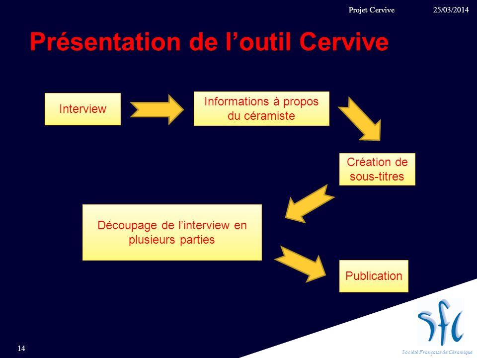 Société Française de Céramique Présentation de loutil Cervive 25/03/2014 14 Projet Cervive Interview Informations à propos du céramiste Création de so