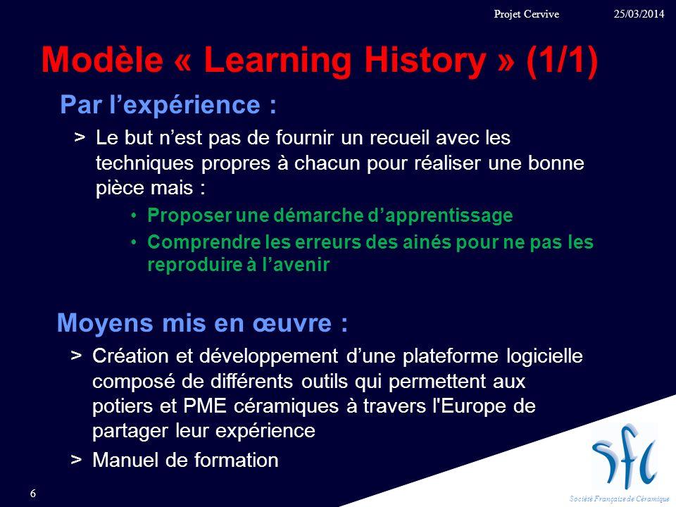 Société Française de Céramique Modèle « Learning History » (1/1) Par lexpérience : >Le but nest pas de fournir un recueil avec les techniques propres