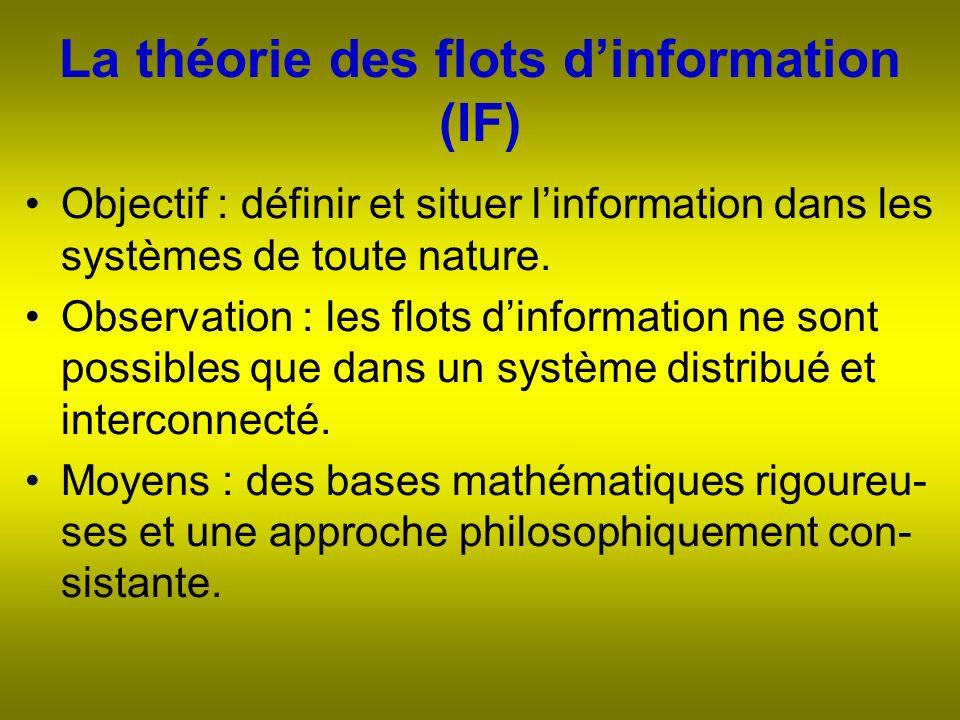 La théorie des flots dinformation (IF) Objectif : définir et situer linformation dans les systèmes de toute nature.