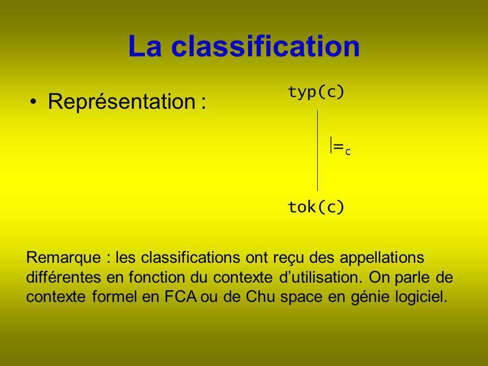 La classification Représentation : typ(c) tok(c) = c Remarque : les classifications ont reçu des appellations différentes en fonction du contexte dutilisation.