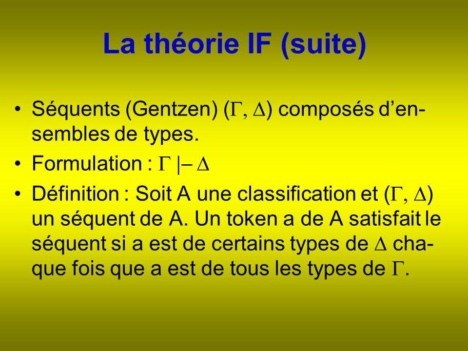 La théorie IF (suite) Séquents (Gentzen) ( ) composés den- sembles de types.