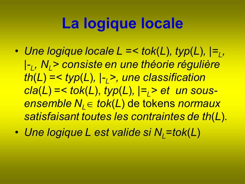 La logique locale Une logique locale L = consiste en une théorie régulière th(L) =, une classification cla(L) = et un sous- ensemble N L tok(L) de tokens normaux satisfaisant toutes les contraintes de th(L).