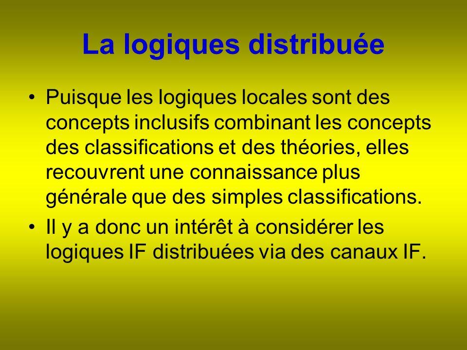 La logiques distribuée Puisque les logiques locales sont des concepts inclusifs combinant les concepts des classifications et des théories, elles recouvrent une connaissance plus générale que des simples classifications.