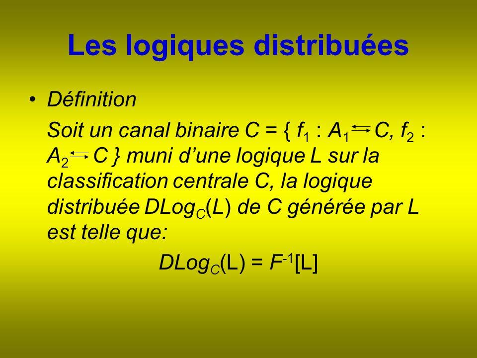 Les logiques distribuées Définition Soit un canal binaire C = { f 1 : A 1 C, f 2 : A 2 C } muni dune logique L sur la classification centrale C, la logique distribuée DLog C (L) de C générée par L est telle que: DLog C (L) = F -1 [L]