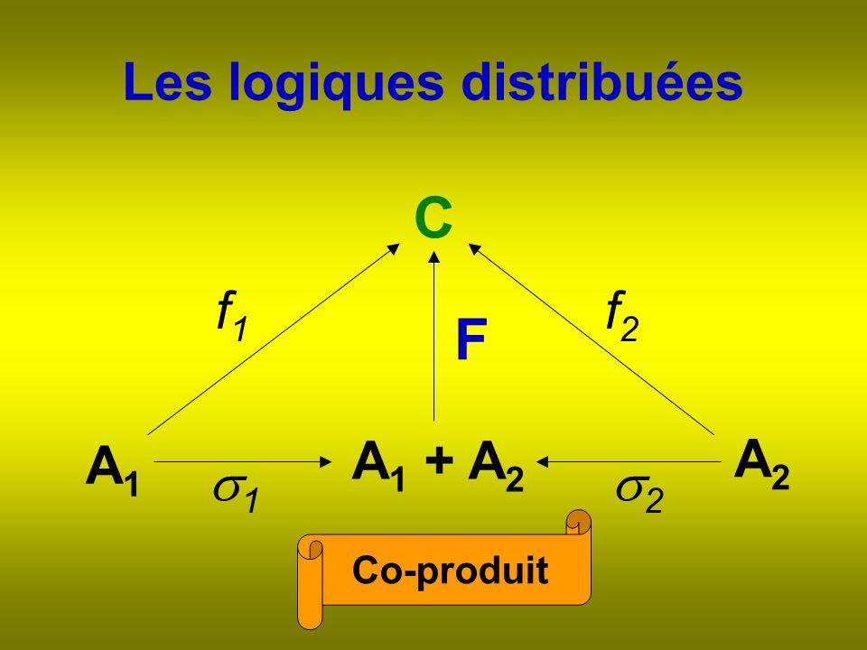 Les logiques distribuées A1A1 A2A2 A 1 + A 2 C F f1f1 f2f2 1 2 Co-produit