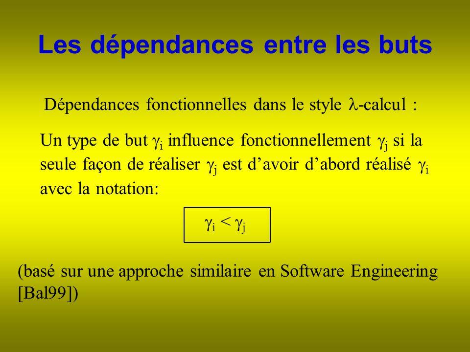 Les dépendances entre les buts Un type de but i influence fonctionnellement j si la seule façon de réaliser j est davoir dabord réalisé i avec la notation: i < j (basé sur une approche similaire en Software Engineering [Bal99]) Dépendances fonctionnelles dans le style -calcul :