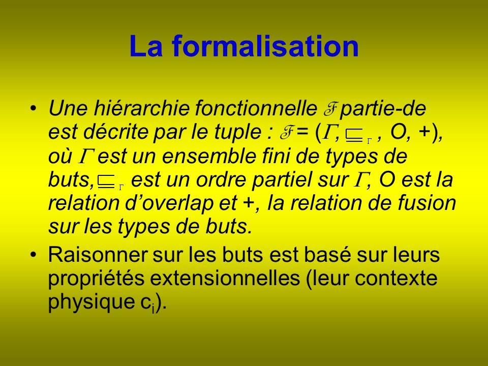 La formalisation Une hiérarchie fonctionnelle F partie-de est décrite par le tuple : F = (,, O, +), où est un ensemble fini de types de buts, est un ordre partiel sur, O est la relation doverlap et +, la relation de fusion sur les types de buts.