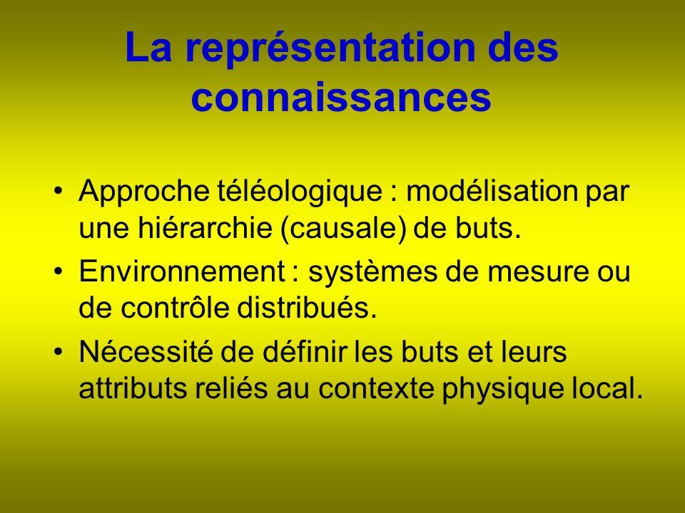 La représentation des connaissances Approche téléologique : modélisation par une hiérarchie (causale) de buts.