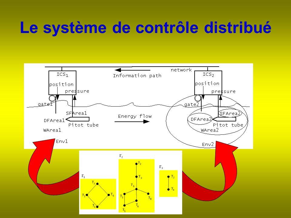 Le système de contrôle distribué