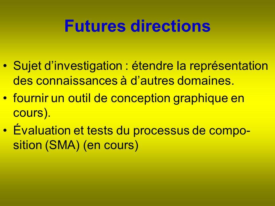 Futures directions Sujet dinvestigation : étendre la représentation des connaissances à dautres domaines.