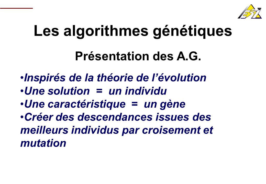 Les algorithmes génétiques Présentation des A.G. Inspirés de la théorie de lévolution Une solution = un individu Une caractéristique = un gène Créer d