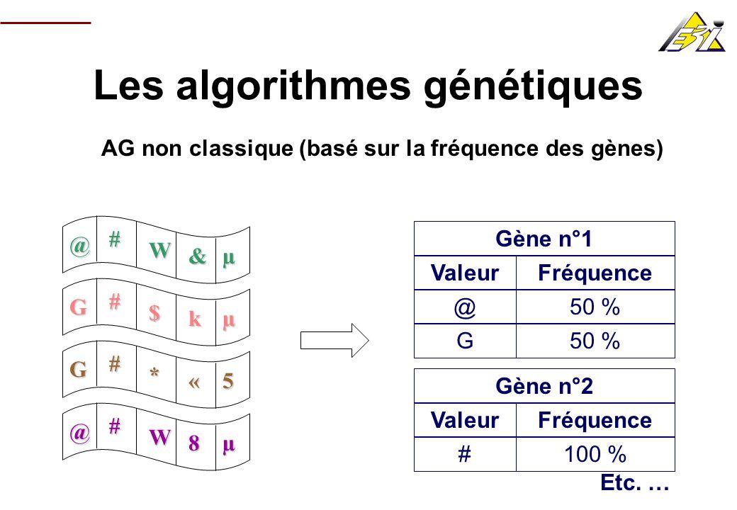 Les algorithmes génétiques AG non classique (basé sur la fréquence des gènes) @ # W &µ G # $ kµ G # * « 5 @ # W 8 µ Gène n°1 ValeurFréquence @50 % G G