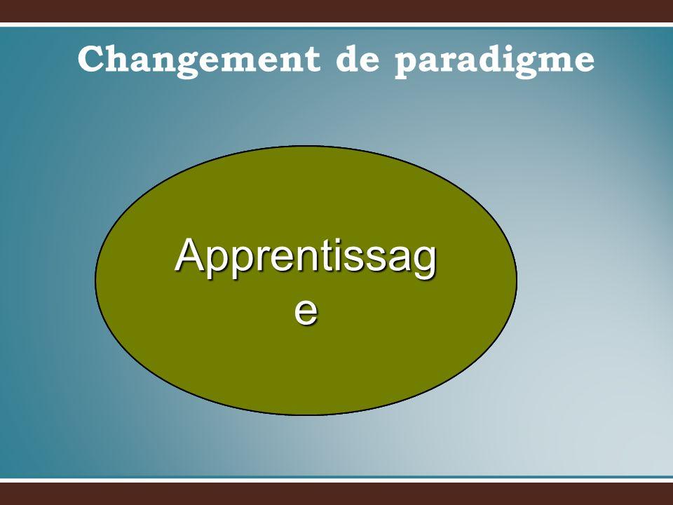 Changement de paradigme Enseignemen t Apprentissag e