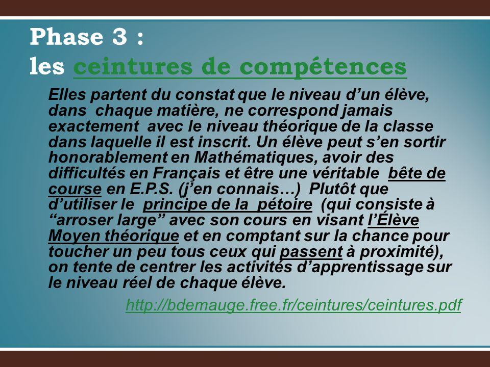 Phase 3 : les ceintures de compétencesceintures de compétences Elles partent du constat que le niveau dun élève, dans chaque matière, ne correspond jamais exactement avec le niveau théorique de la classe dans laquelle il est inscrit.