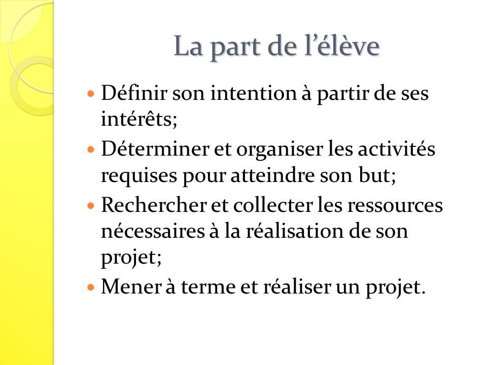 La part de lélève Définir son intention à partir de ses intérêts; Déterminer et organiser les activités requises pour atteindre son but; Rechercher et
