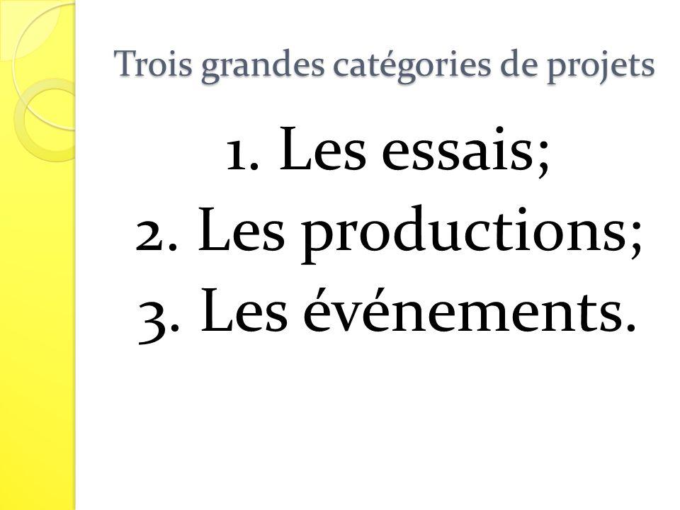 Trois grandes catégories de projets 1. Les essais; 2. Les productions; 3. Les événements.