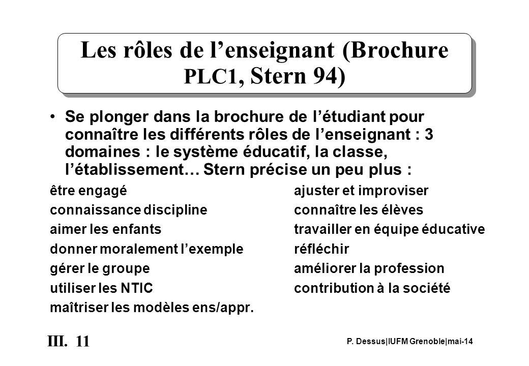 11 III. P. Dessus IUFM Grenoble mai-14 Les rôles de lenseignant (Brochure PLC1, Stern 94) Se plonger dans la brochure de létudiant pour connaître les