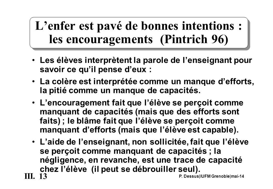 13 III. P. Dessus|IUFM Grenoble|mai-14 Lenfer est pavé de bonnes intentions : les encouragements (Pintrich 96) Les élèves interprètent la parole de le