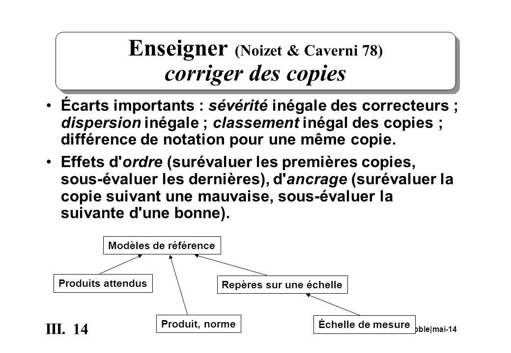 14 III. P. Dessus IUFM Grenoble mai-14 Enseigner (Noizet & Caverni 78) corriger des copies Écarts importants : sévérité inégale des correcteurs ; disp