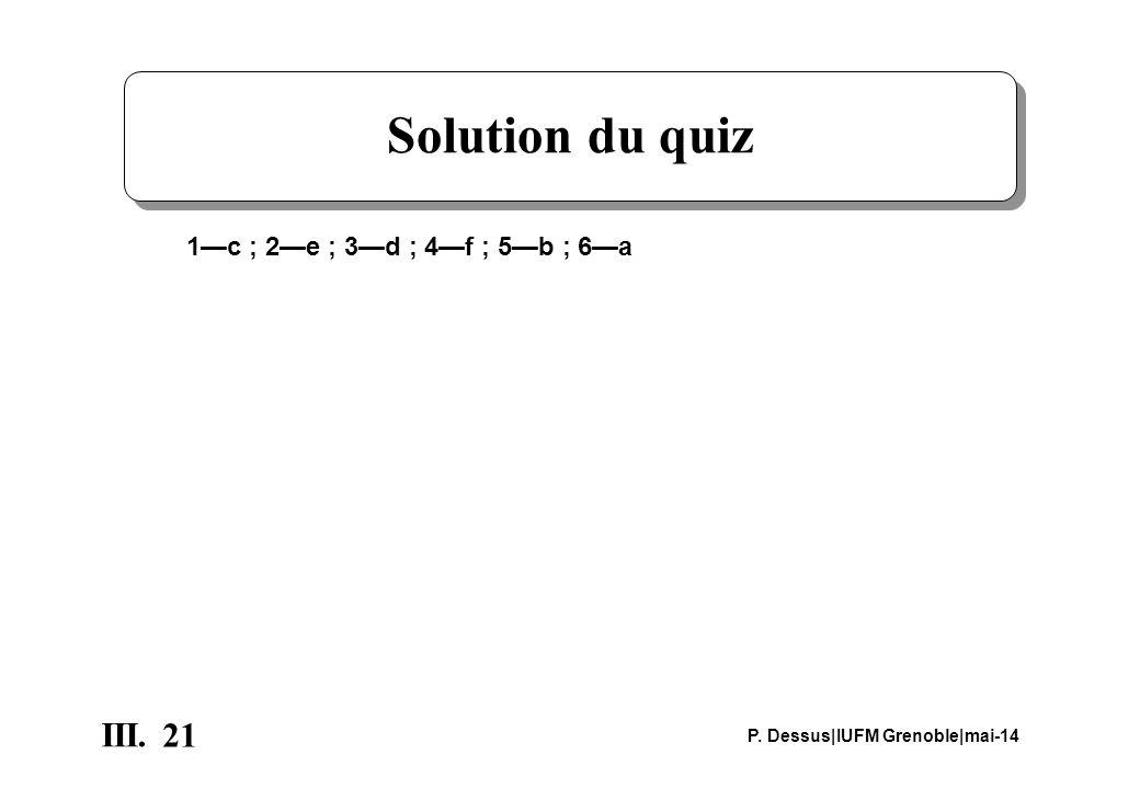 21 III. P. Dessus IUFM Grenoble mai-14 Solution du quiz 1c ; 2e ; 3d ; 4f ; 5b ; 6a
