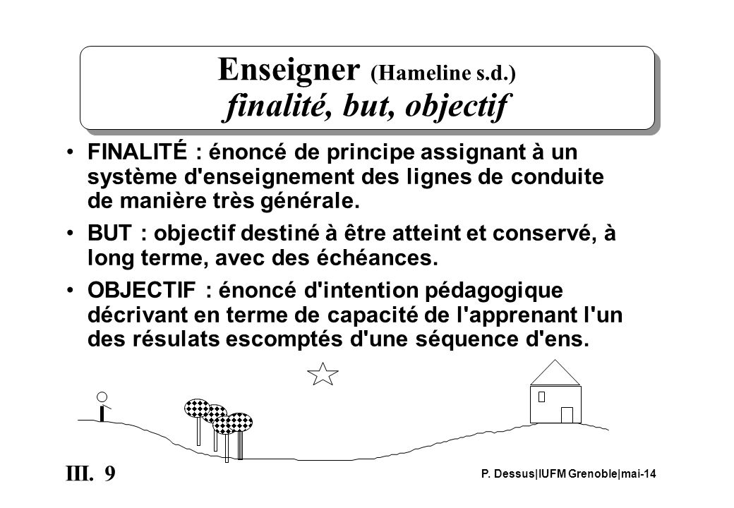 9 III. P. Dessus IUFM Grenoble mai-14 Enseigner (Hameline s.d.) finalité, but, objectif FINALITÉ : énoncé de principe assignant à un système d'enseign