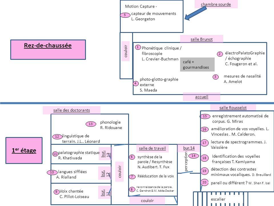 escalier salle Rousselot enregistrement automatisé de corpus. G. Miras lecture de spectrogrammes. J. Vaissière perception reconnaissance de la parole.