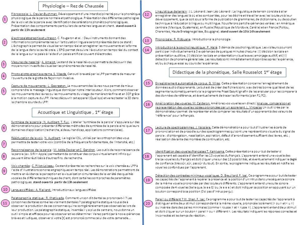 Fibroscopie : L. Crevier-Buchman. Développement dune interdisciplinarité pour la phonétique physiologique de la parole normale et pathologique. Présen