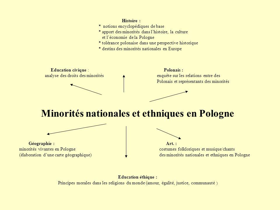 Histoire : * notions encyclopédiques de base * apport des minorités dans lhistoire, la culture et léconomie de la Pologne * tolérance polonaise dans u