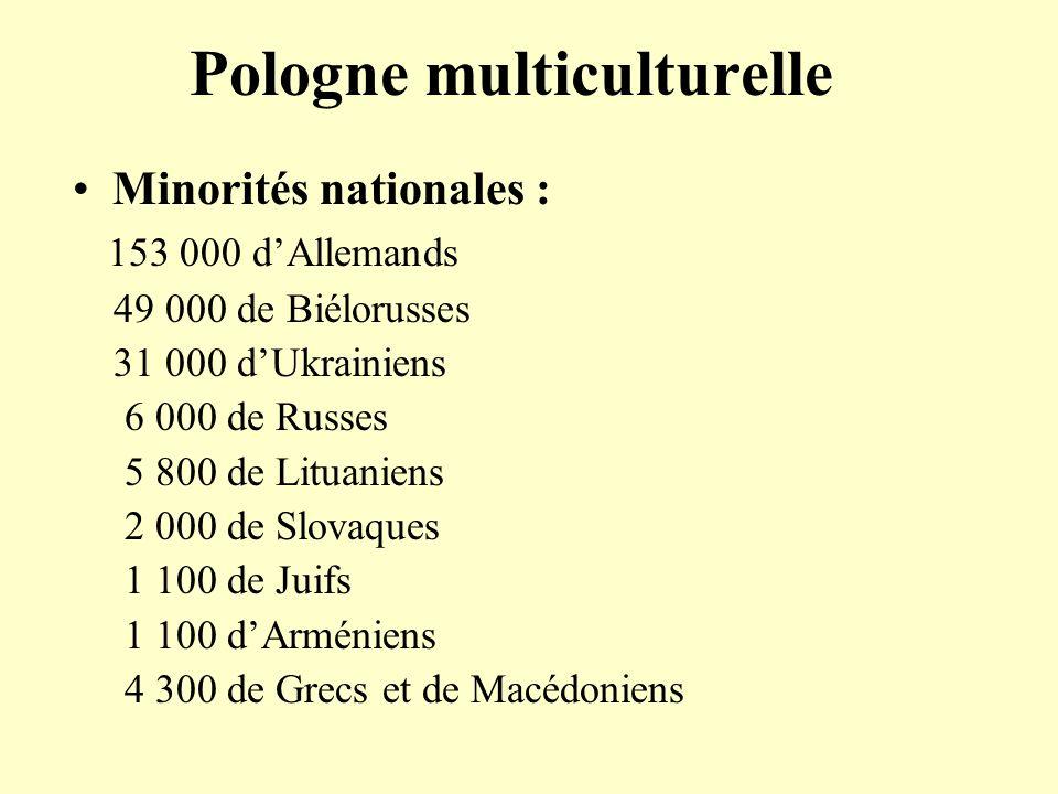 Pologne multiculturelle Minorités nationales : 153 000 dAllemands 49 000 de Biélorusses 31 000 dUkrainiens 6 000 de Russes 5 800 de Lituaniens 2 000 de Slovaques 1 100 de Juifs 1 100 dArméniens 4 300 de Grecs et de Macédoniens