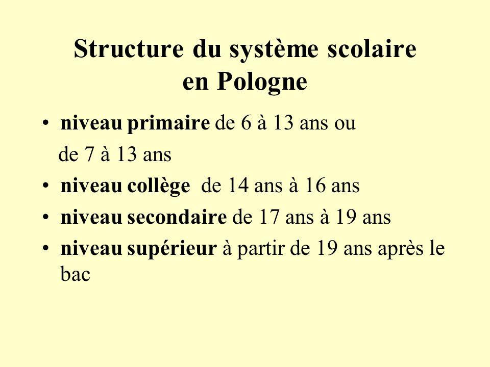 Structure du système scolaire en Pologne niveau primaire de 6 à 13 ans ou de 7 à 13 ans niveau collège de 14 ans à 16 ans niveau secondaire de 17 ans à 19 ans niveau supérieur à partir de 19 ans après le bac