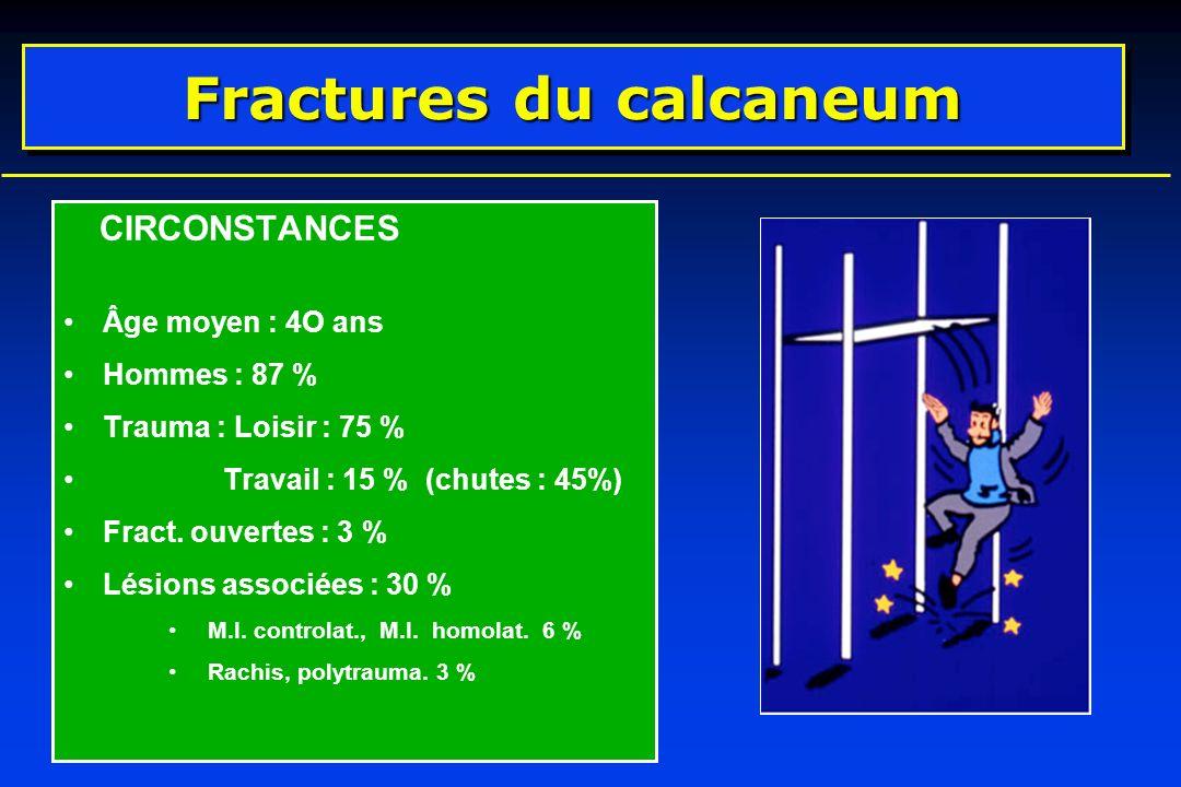 CIRCONSTANCES Âge moyen : 4O ans Hommes : 87 % Trauma : Loisir : 75 % Travail : 15 % (chutes : 45%) Fract. ouvertes : 3 % Lésions associées : 30 % M.I