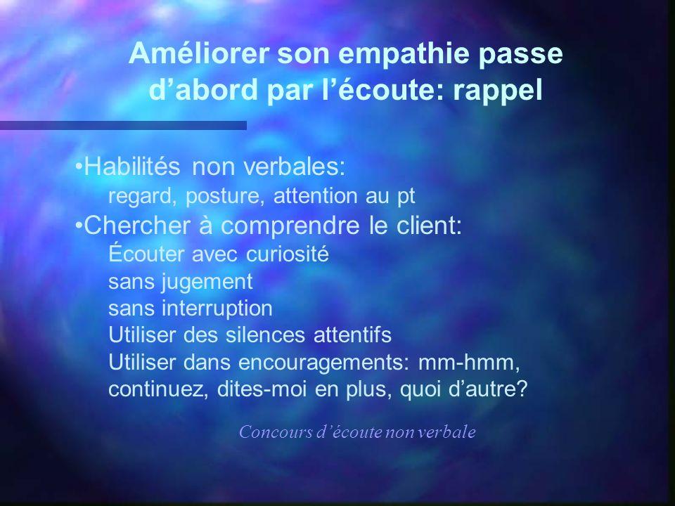 Améliorer son empathie passe dabord par lécoute: rappel Habilités non verbales: regard, posture, attention au pt Chercher à comprendre le client: Écou