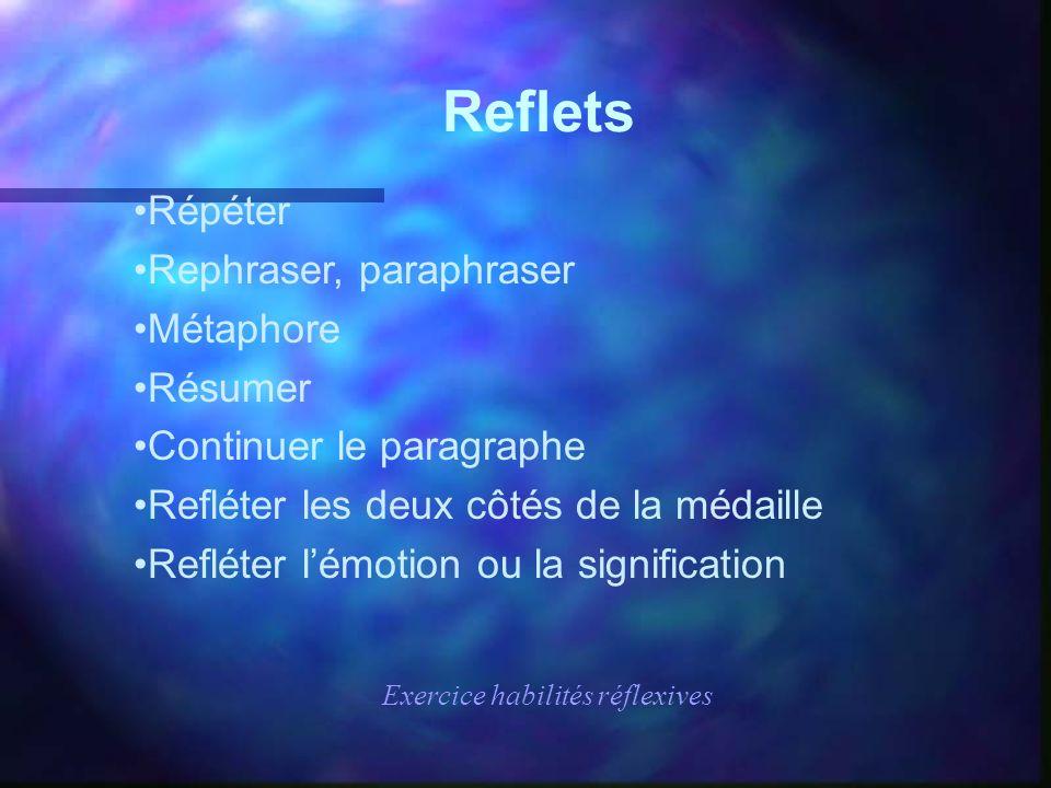 Reflets Répéter Rephraser, paraphraser Métaphore Résumer Continuer le paragraphe Refléter les deux côtés de la médaille Refléter lémotion ou la signif