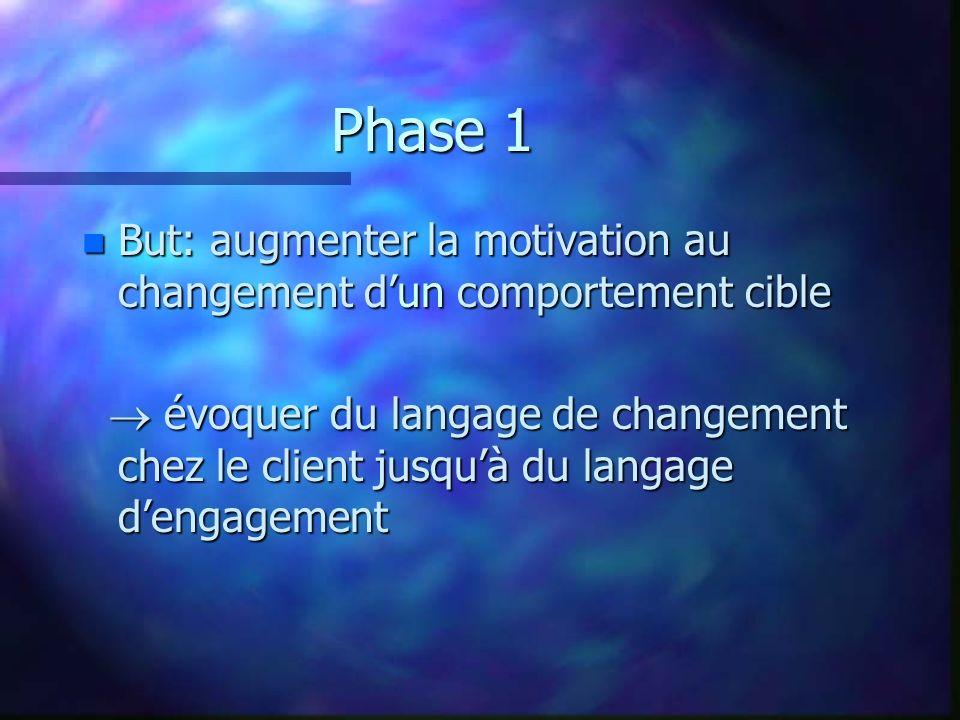Phase 1 n But: augmenter la motivation au changement dun comportement cible évoquer du langage de changement chez le client jusquà du langage dengagem