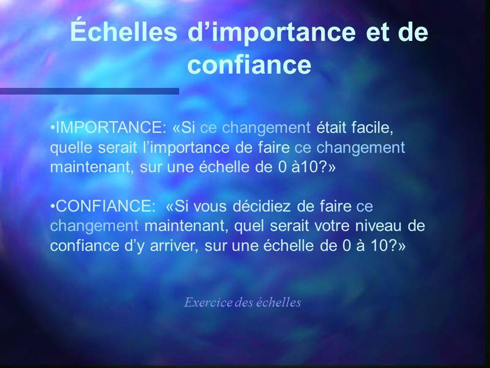 Échelles dimportance et de confiance IMPORTANCE: «Si ce changement était facile, quelle serait limportance de faire ce changement maintenant, sur une