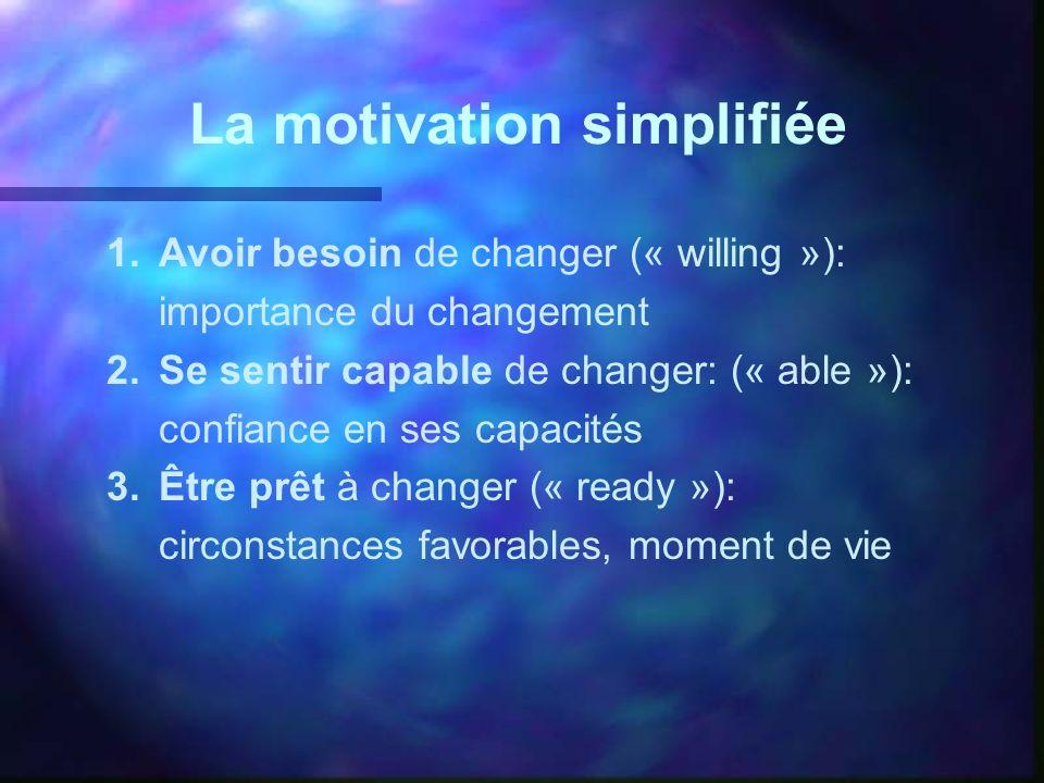 La motivation simplifiée 1.Avoir besoin de changer (« willing »): importance du changement 2.Se sentir capable de changer: (« able »): confiance en se