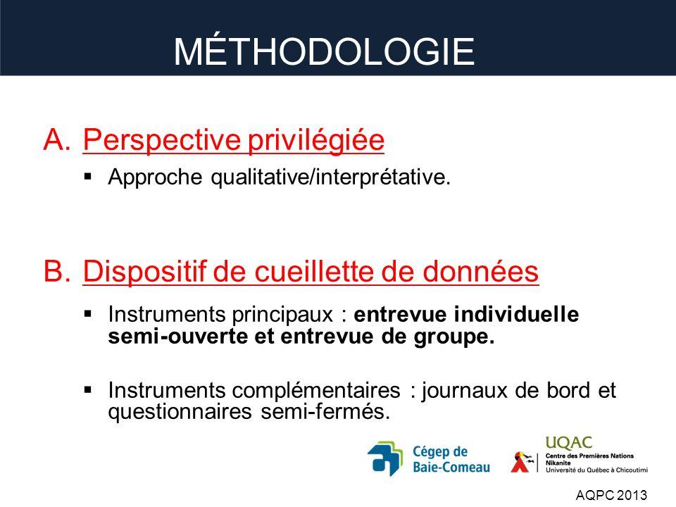 MÉTHODOLOGIE A.Perspective privilégiée Approche qualitative/interprétative.