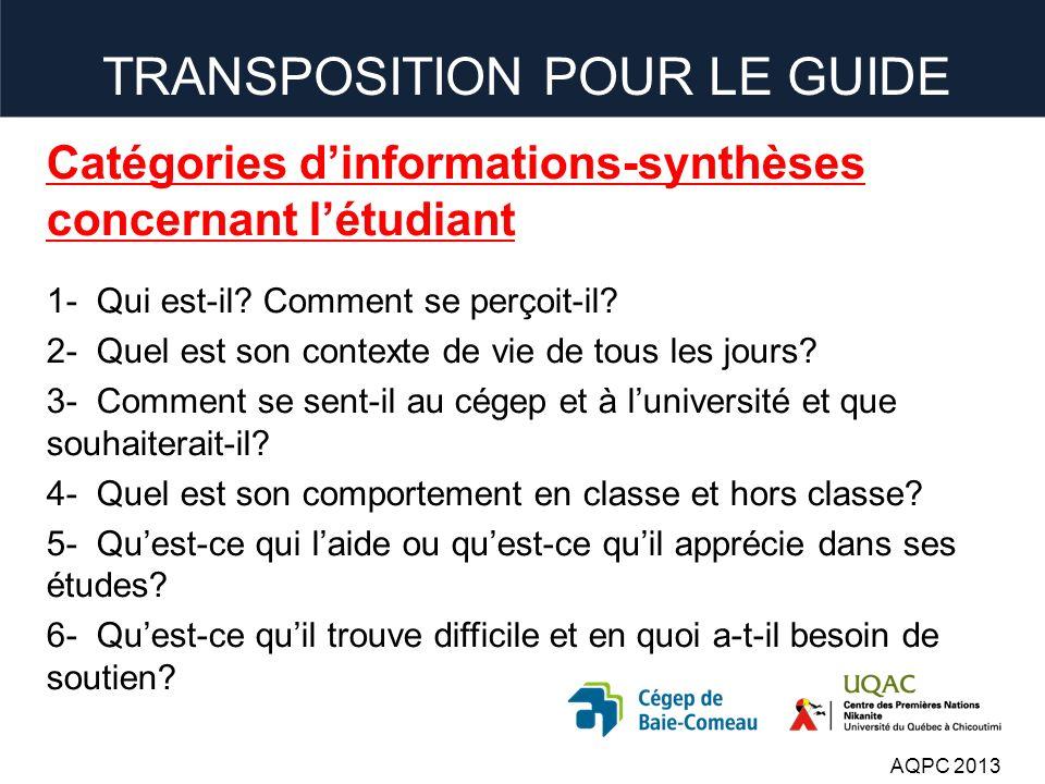 TRANSPOSITION POUR LE GUIDE Catégories dinformations-synthèses concernant létudiant 1- Qui est-il.