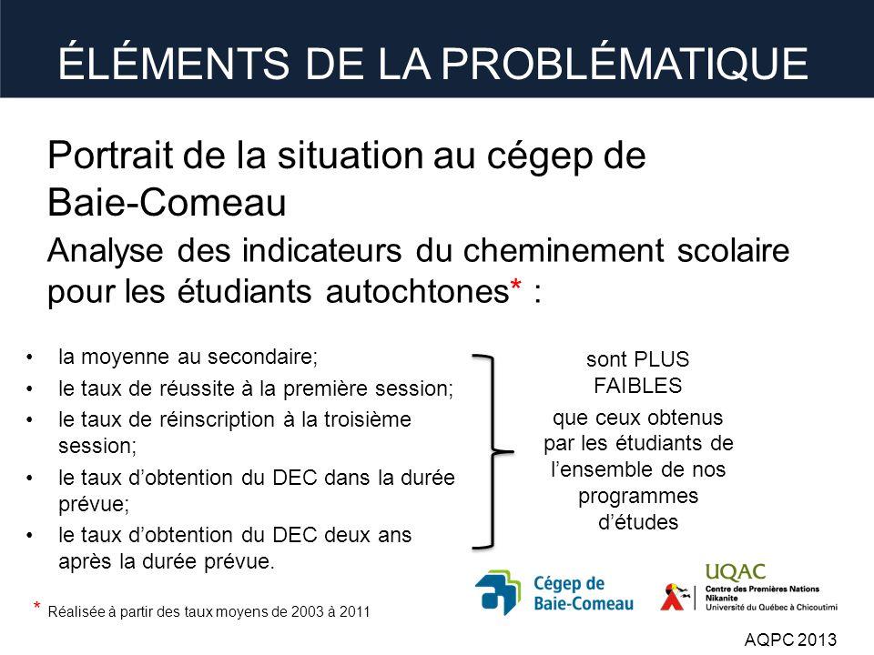 Deuxième partie II. Structure du projet AQPC 2013
