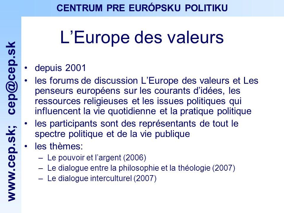 www.cep.sk ; cep@cep.sk CENTRUM PRE EURÓPSKU POLITIKU LEurope des valeurs depuis 2001 les forums de discussion LEurope des valeurs et Les penseurs européens sur les courants didées, les ressources religieuses et les issues politiques qui influencent la vie quotidienne et la pratique politique les participants sont des représentants de tout le spectre politique et de la vie publique les thèmes: –Le pouvoir et largent (2006) –Le dialogue entre la philosophie et la théologie (2007) –Le dialogue interculturel (2007)