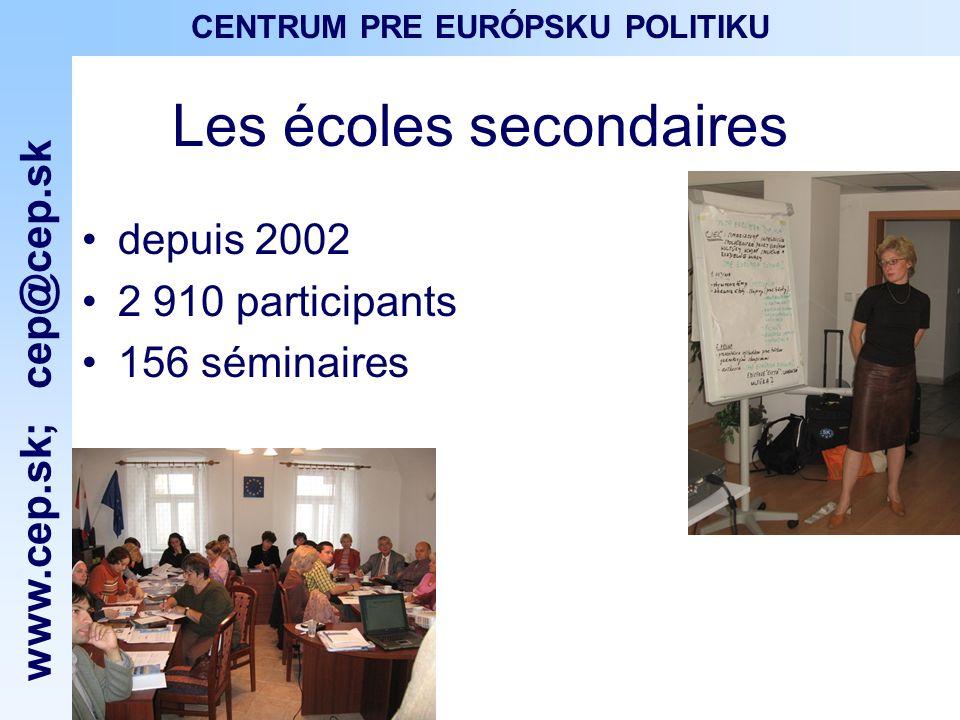 www.cep.sk ; cep@cep.sk CENTRUM PRE EURÓPSKU POLITIKU Les débats sur lEurope pour les écoles, 2002-2003 2002 1)Les bases spirituelles de lintégration européenne 32 séminaires, 471 enseignants 2)Histoire et létat actuel de lintégration 32 séminaires, 433 enseignants 2003 1)Les aspects économiques de lintégration 29 séminaires, 462 enseignants 2)Les programmes européens pour les écoles 32 séminaires, 520 participants